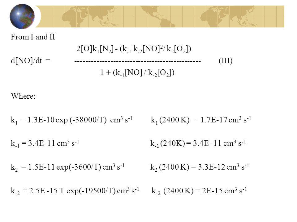 From I and II 2[O]k1[N2] - (k-1 k-2[NO]2/ k2[O2]) d[NO]/dt = ---------------------------------------------- (III) 1 + (k-1[NO] / k-2[O2]) Where: k1 = 1.3E-10 exp (-38000/T) cm3 s-1 k1 (2400 K) = 1.7E-17 cm3 s-1 k-1 = 3.4E-11 cm3 s-1 k-1 (240K) = 3.4E -11 cm3 s-1 k2 = 1.5E-11 exp(-3600/T) cm3 s-1 k2 (2400 K) = 3.3E-12 cm3 s-1 k-2 = 2.5E -15 T exp(-19500/T) cm3 s-1 k-2 (2400 K) = 2E-15 cm3 s-1
